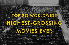 Top 20 Worldwide Highest-Grossing Movies of All Time